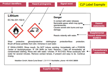Clp Labelling Example