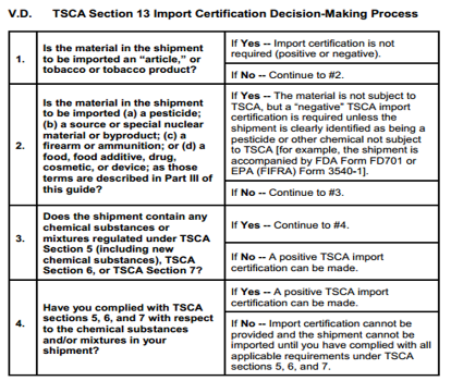 TSCA Certificate of Compliance