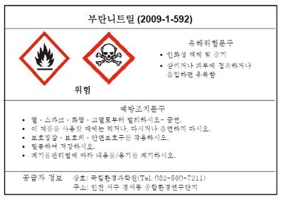 GHS Implementation in Korea