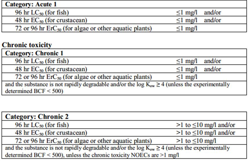 Marine Pollutants & Environmentally Hazardous Substances
