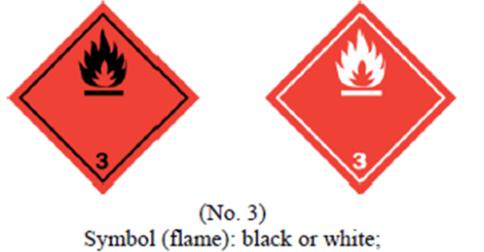 Class 3 Dangerous Goods Flammable Liquids