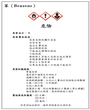 Taiwan Regulation of Labelling and Hazard Communication of
