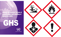 Comparison of GHS Labels and Dangerous Goods Labels